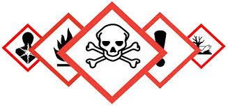Safety Data Sheet Symbols