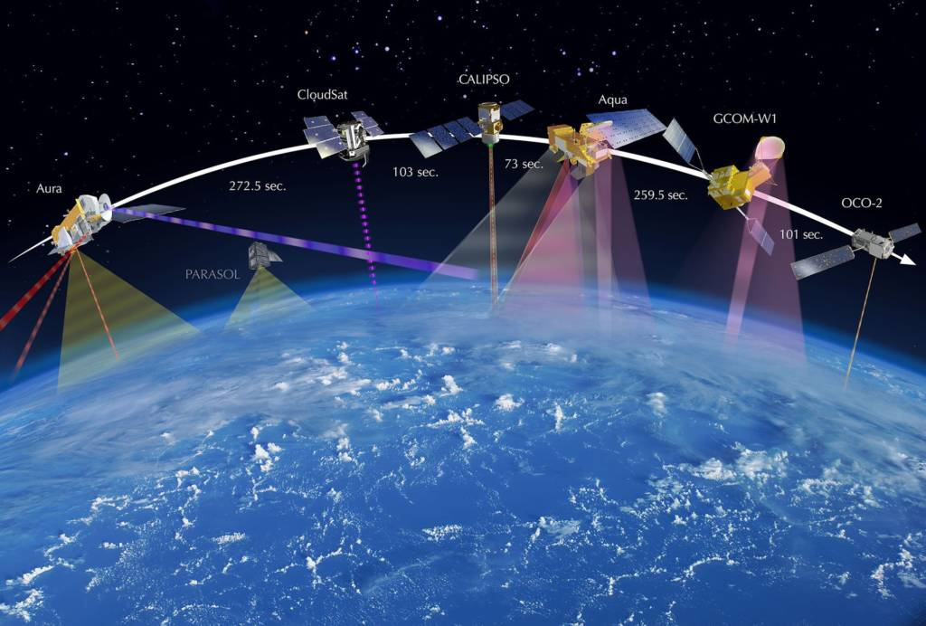 Satellite remote sensing