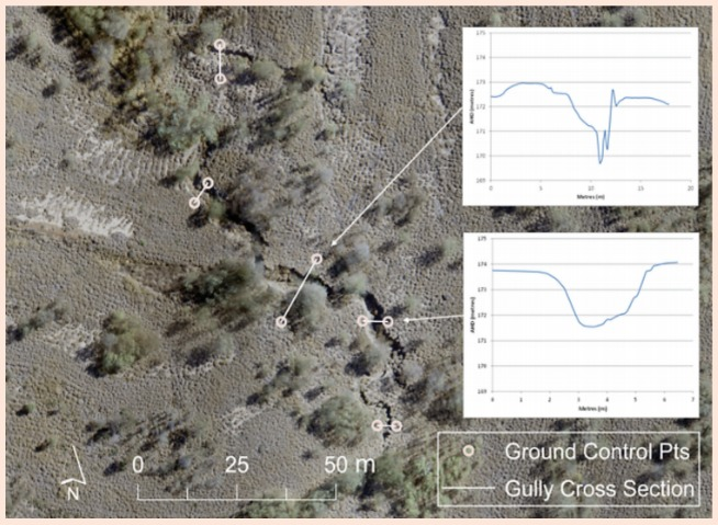 Active erosion gully - remote sensing