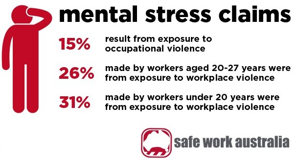 Mental Stress Claims - Safe Work Australia